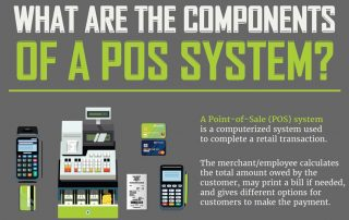 Key Software and Hardware Components of a POS System