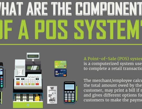 What are the Key Components of a POS System? [Infographic]