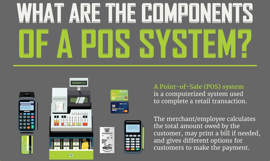 POS System Components