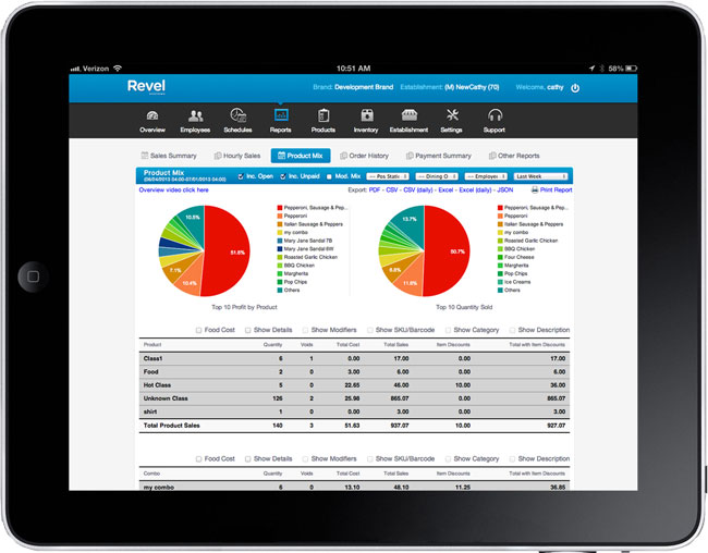Revel iPad POS Reporting